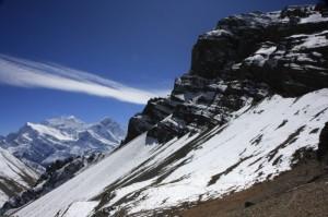 The Rigid Peaks